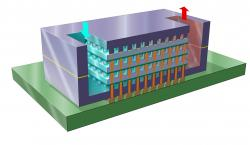 3D microchip cooling system: H2O in a cooling container (purple) is pumped through spaces between the chip's layers (orange).