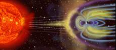 Magnetosphere: Solar particles interact with magnetosphere. NASA graphic via wikipedia