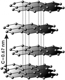 Graphene from graphite: Graphene is one layer of carbon atoms linked chickenwire-like within graphite. Mattman723 / CC BY-SA 2.5