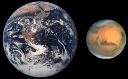 From Earth to Mars: Would you be willing to take a one-way