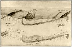 Geology of Como Bluff and environs: Diagram created by the American Museum of Natural History, c. 1900.