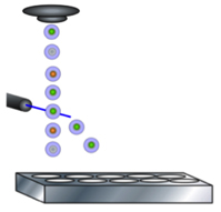 laser-based micro-fluidic system