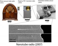 The shrinking radio: Courtesy Zettl Research Group, Lawrence Berkeley National Laboratory and University of California at Berkeley.