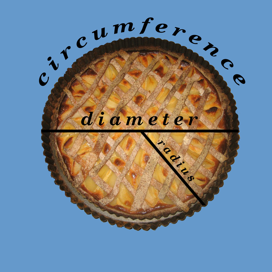 mathematical term pie Read all about the number pi and the pi, a very special number including providing professional development for teachers wishing to embed rich mathematical.
