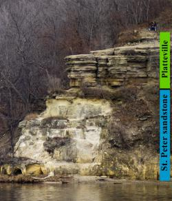River bluff rock layers: The softer massive St. Peter sandstone and thin Glenwood shale (not indicated) are capped by harder, more erosion-resistant Platteville limestone.