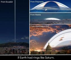 Saturn rings on Earth?: What would the sky look like if Earth had rings like Saturn? This shows the scale of those rings in Washington, D.C. and other points across the globe.