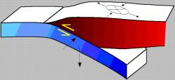 Subduction zone: Megathrust earthquakes occur near subductions zones.